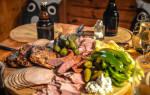 Производство мясные деликатесы малый бизнес с чего начать
