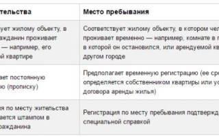 Разница по месту обращения и пребывания