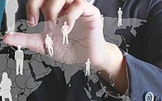 Контроль трудовой дисциплины персонала и принципы его организации
