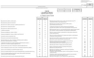 Правила заполнения табеля учета рабочего времени 2016 форма 0504421