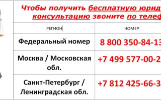 Уведомление о частичном сокращении ставки образец