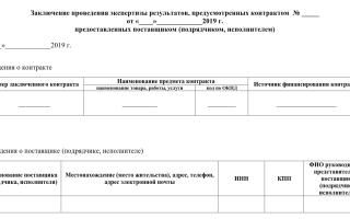 Акт результатов исполнения контракта