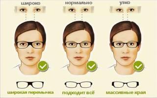 Если очки неправильно подобраны