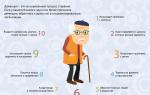Чем отличается деменция от болезни альцгеймера
