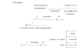 Акт о результатах инвентаризации образец заполнения