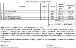 Образец приложения к договору поставки товара
