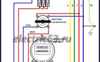 Постановление правительства рф о приборах учета электроэнергии