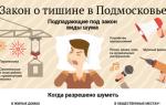Режим тишины в московской области 2018 многоквартирные дома