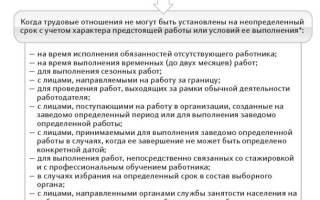 Образец оформления трудовой по договору с ип