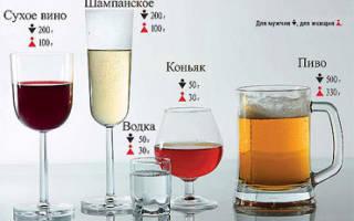 0 52 промилле сколько выпито алкоголя